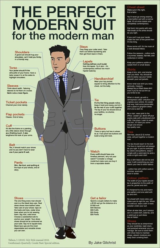 fashion infographic modern suit