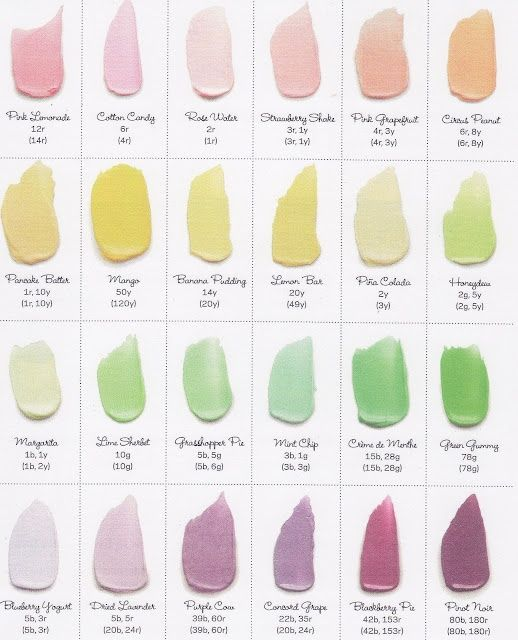 paint sample color coded hart