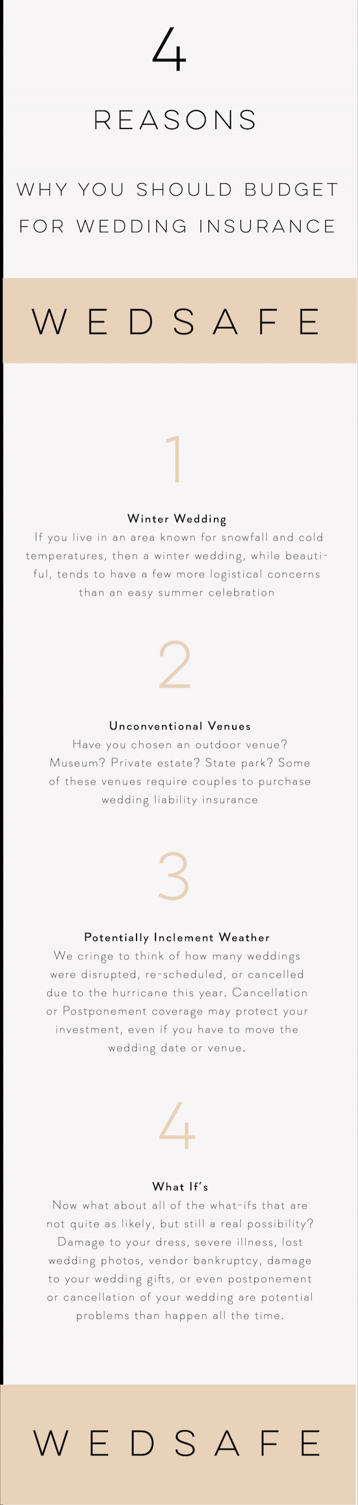 Why You Should Budget for Wedding Insurance